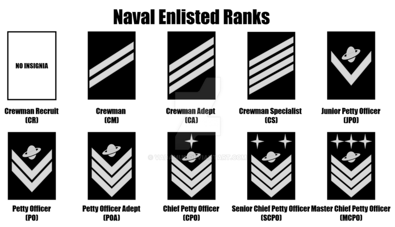 galactic_naval_rank_structure__enlisted_